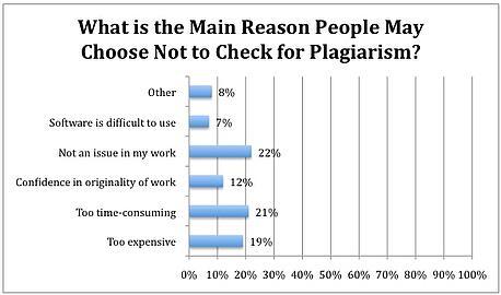 plagiarism survey