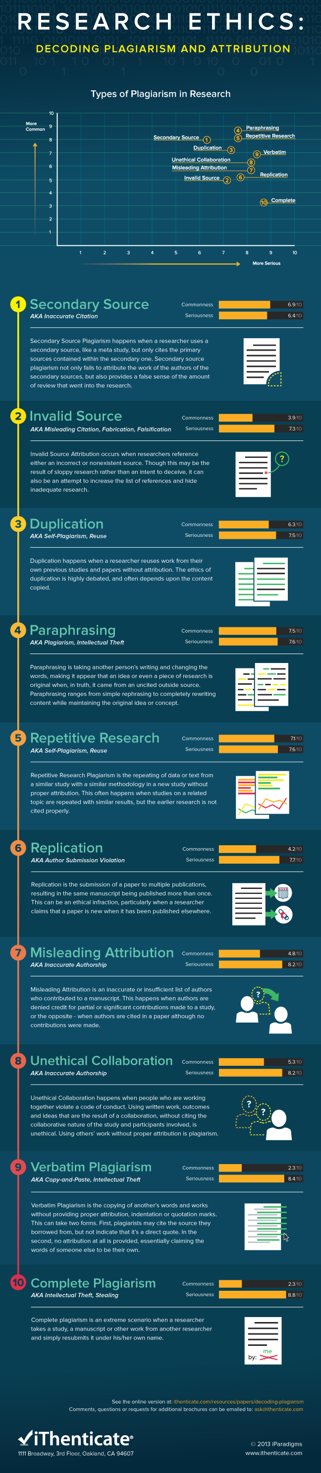 decoding-infographic-front-web