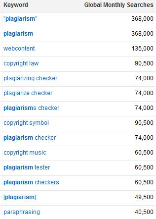 search trend plagiarism resized 600